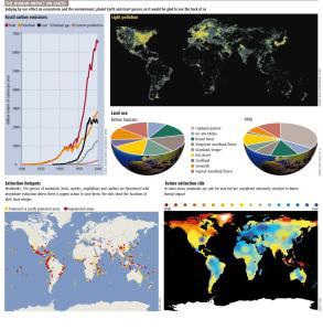 carbon-dioxide-information-cdiac