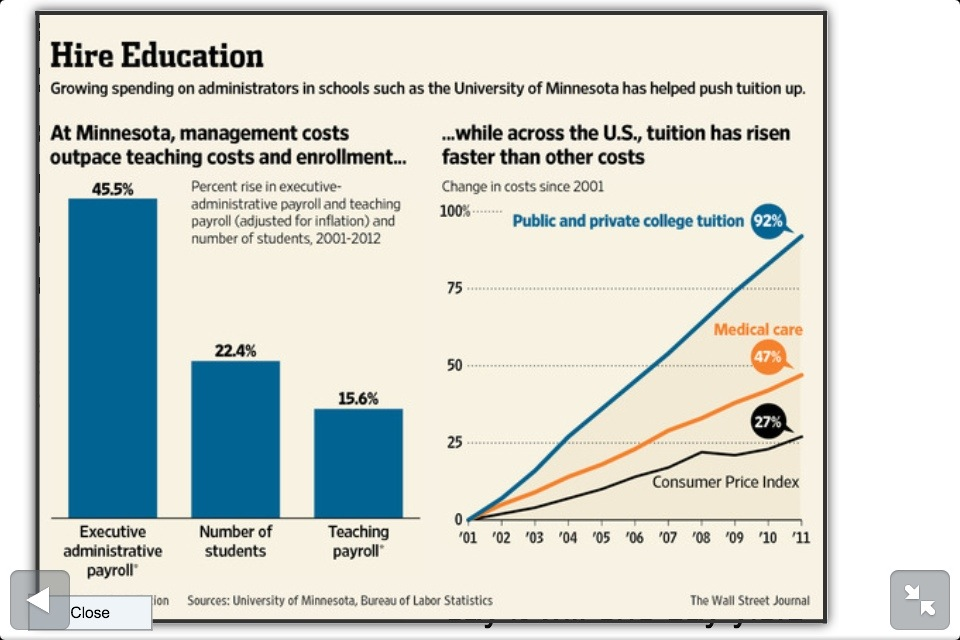 rising cost of education Rising tuition in higher education: should we be the benefits of attending college outpace the rising costs in this sense, rising tuition is not really a problem.