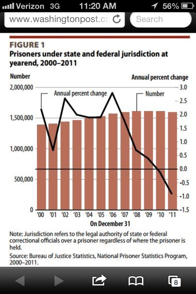 over population in the prison system Overpopulation in the prison system overpopulation in the prison system has been a growing concern in society an explanation for this is the rise in crime over the past years.